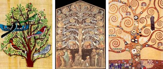 Representaciones del árbol de la vida a lo largo de la historia: papiro egicio, cristo crucificado de Taddeo Gaddi en el refectorio del convento de Santa Croce de Florencia (s. XIV), tríptico de Gustav Klimt  (1905)